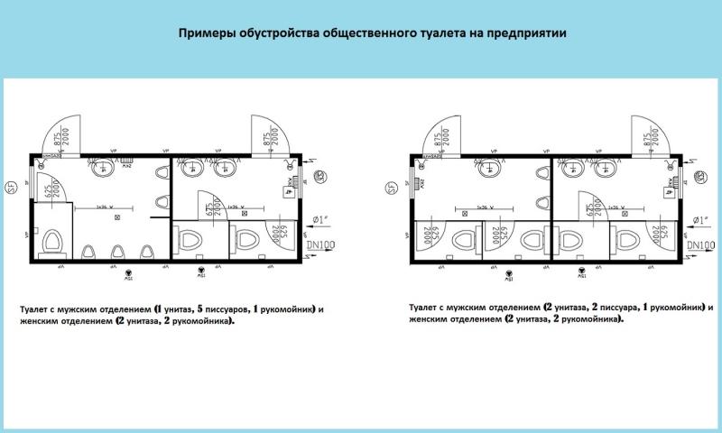 Оптимальное расстояние между писсуарами в небольшом помещении