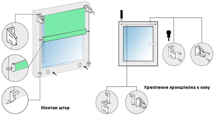 Рулонные шторы своими руками: правила изготовления