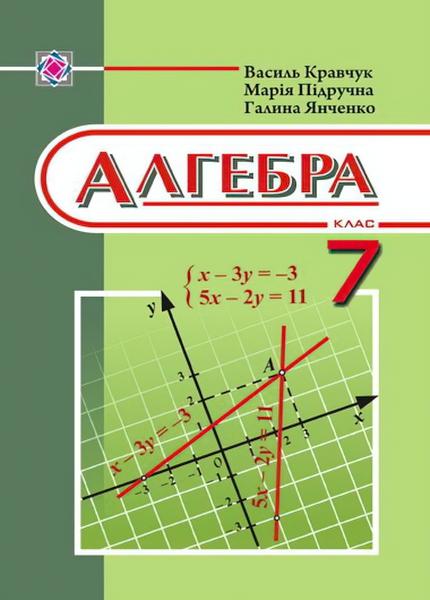Как повысить успеваемость по алгебре в 7 классе?