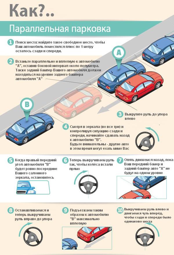 Umzugsservice — парковка автомобилей и штрафы за нарушение правил парковки в Германии