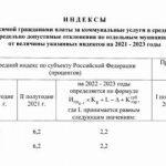 В Севастополе могут повысить тарифы на коммуналку