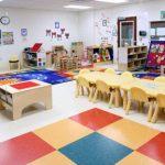 Франшизы детских центров на первых местах в рейтинге Forbes: Полиглотики в их числе