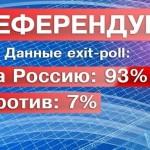 Крым готовится жить по российским законам