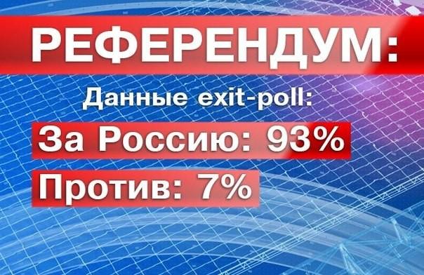 Krym gotovitsya zhit po rossiyskim zakonam