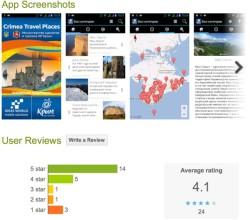 Crimea Travel Places скриншоты