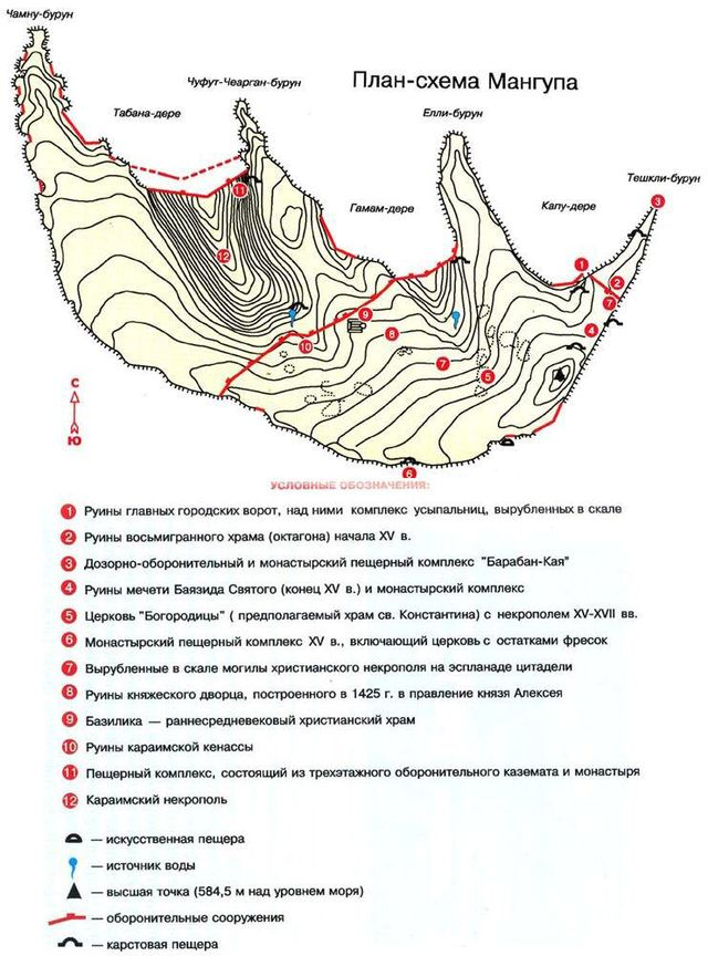Схема городища Мангуп