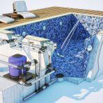 Проектирование и строительство бассейнов в Киеве