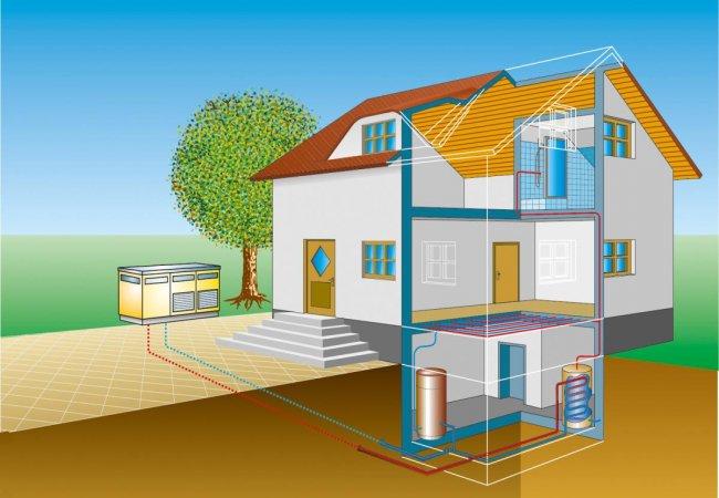 Качественный тепловой насос вода-вода от компании Dimplex