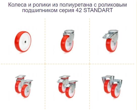 Колеса для тележек в Киеве