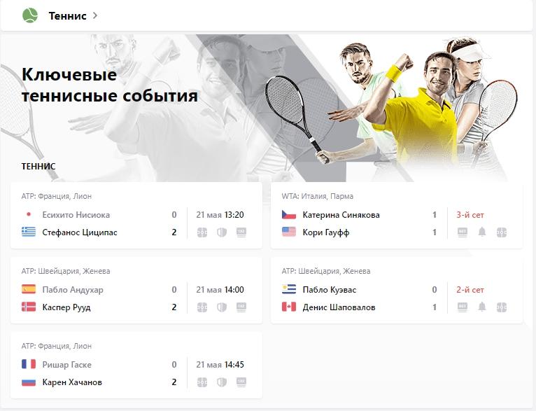 Результаты матчей и прогнозы на спорт — Scores24