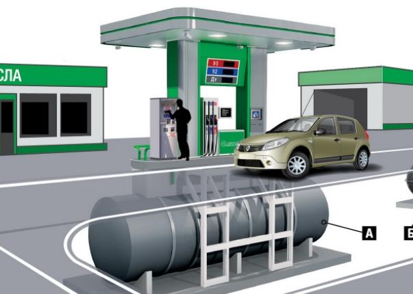 Автоматизация АЗС — Датчики топлива