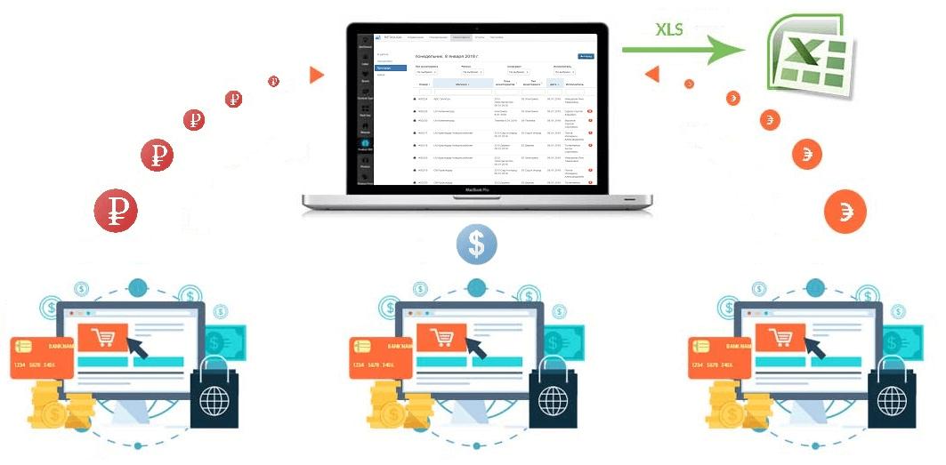 Автоматический мониторинг цен интернет-магазинов