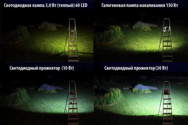 Светодиодные LED прожекторы и лампы оптом от производителя