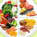 Питание и диета после удаления желчного пузыря